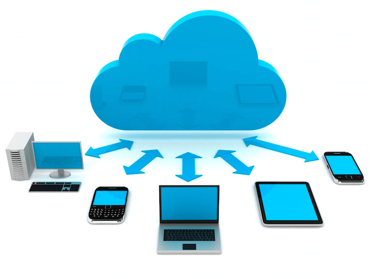 about cloud hosting