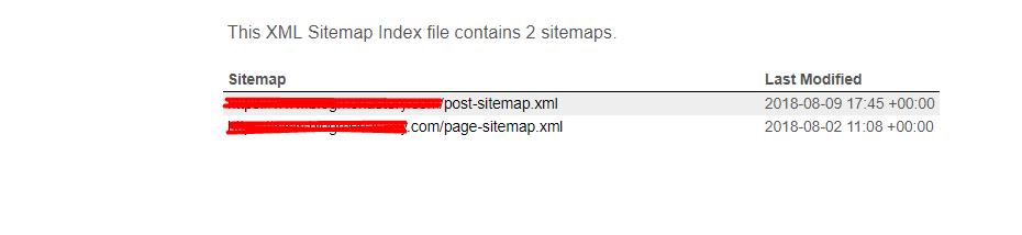 magento sitemap