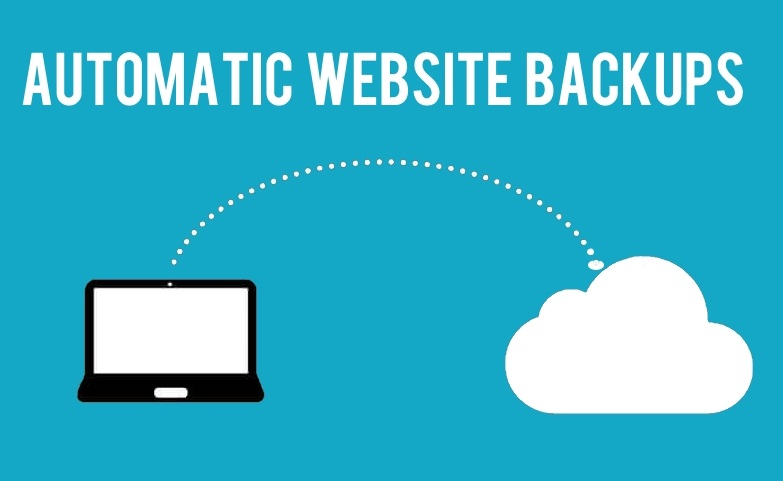 Automated website backup
