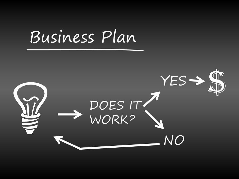 Plan your WordPress Website