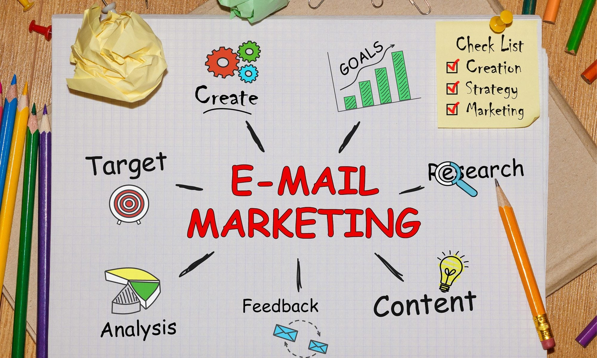 Magento email marketing services