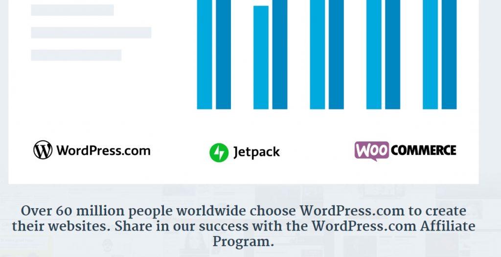 WordPress Partner Program